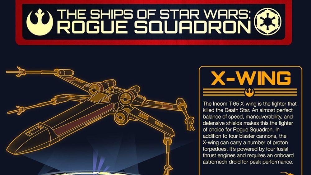 ONE: Infografía: Las naves de Star Wars: Rogue Squadron