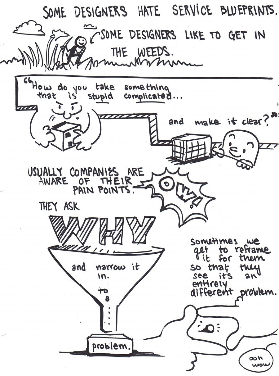 Great Engaging In Discussion With Graphic Recordings   Austin Center For Design