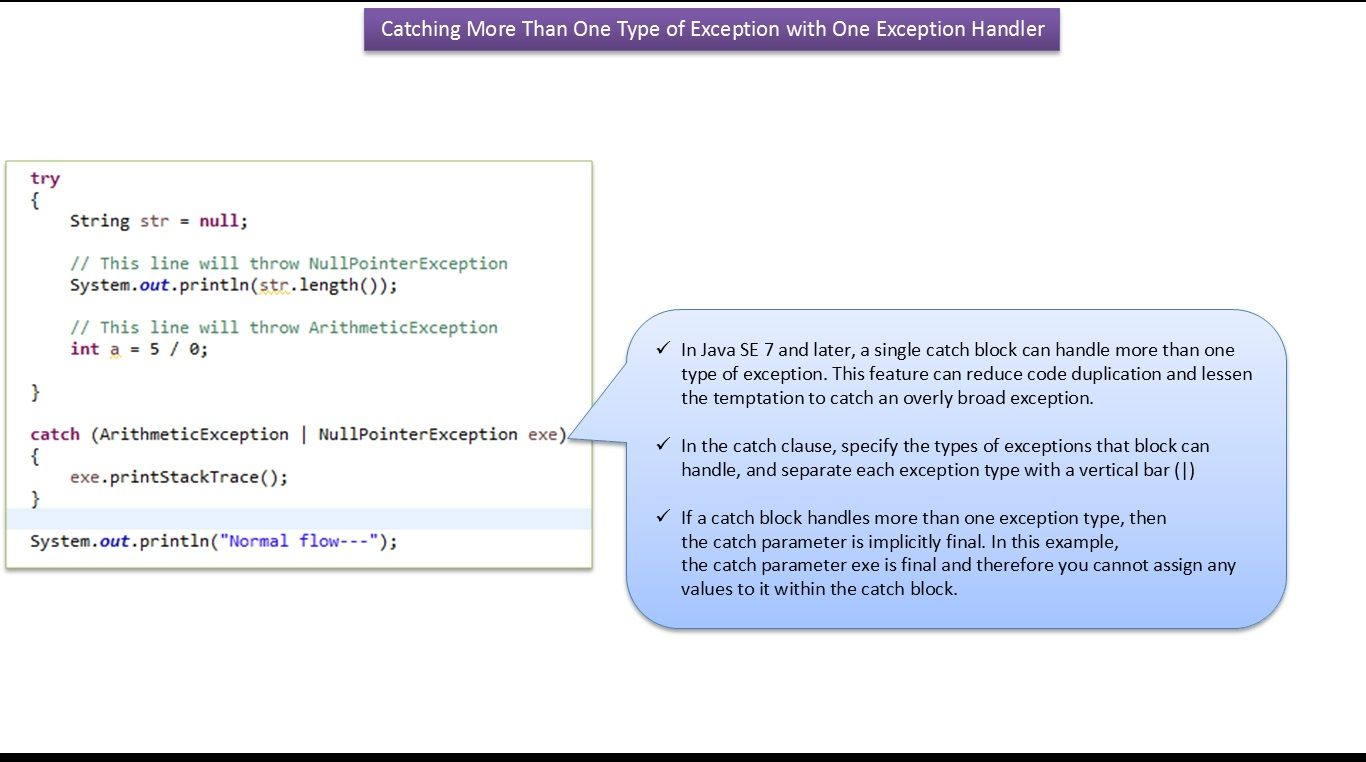 Ramram43210j2eejavajava tutorialjava tutorial for beginnersjava java tutorial java exception handling the catch block handle more than one type of exception baditri Choice Image