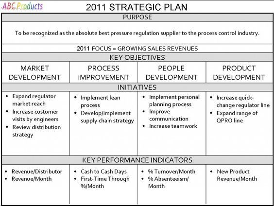 One Page Strategic Plan  Strategic Planning For Your Small Business