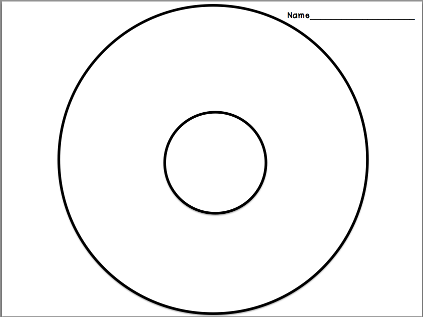 Circle Map Template 10 circle map template Free cliparts that you can download to you