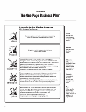 Writing A Business Plan StepbyStep Outline Business Planning - One page business plan template free