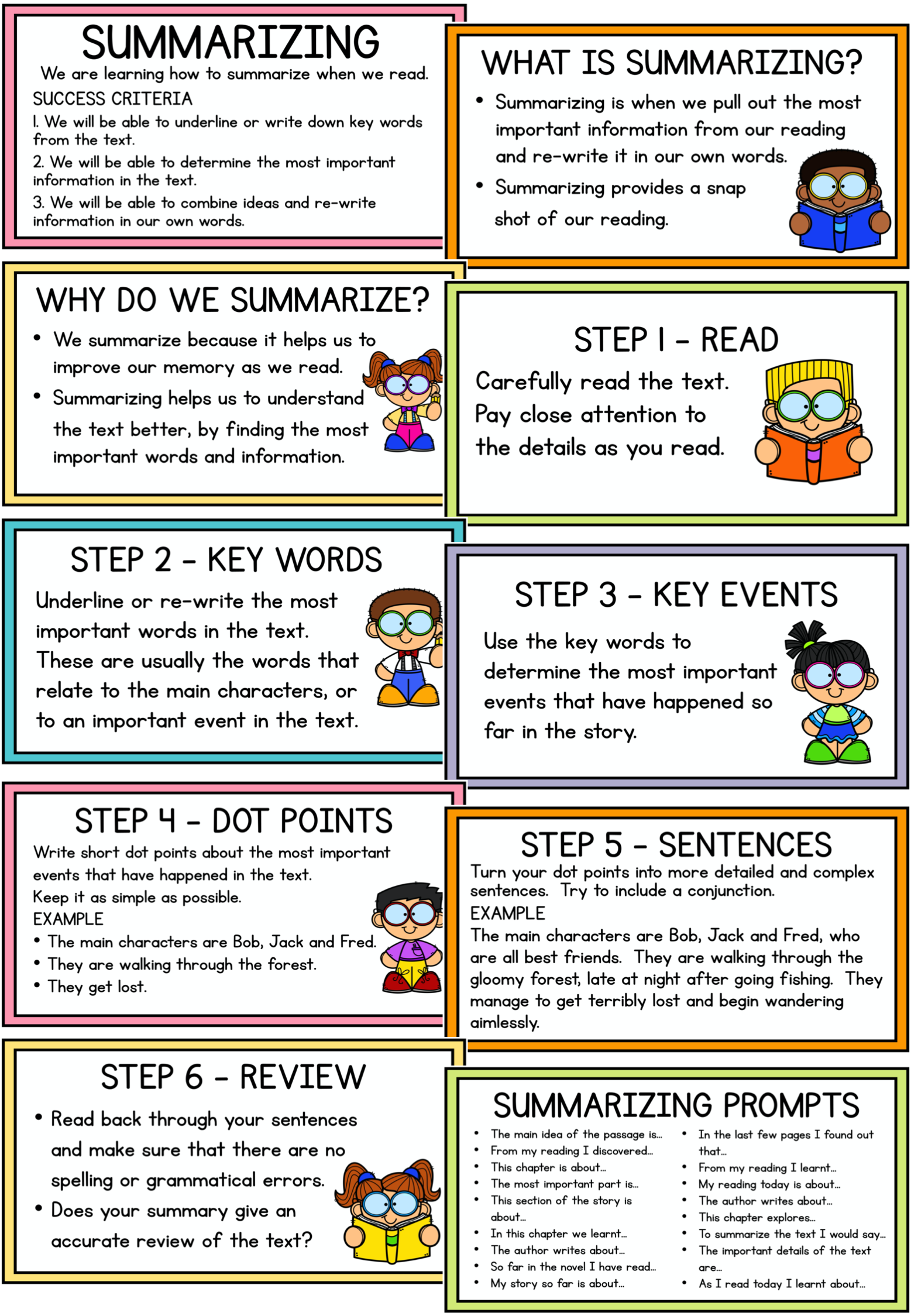 Reading Strategy Powerpoint Summarizing In With
