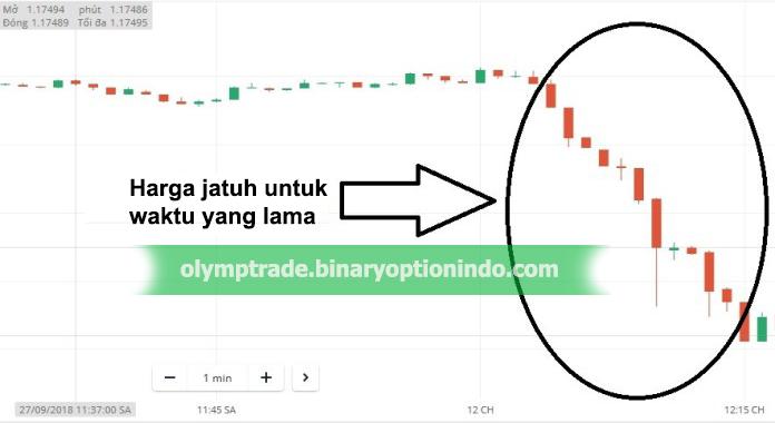 Strategi dan cara bermain Forex untuk Trader Pemula - cryptonews.id