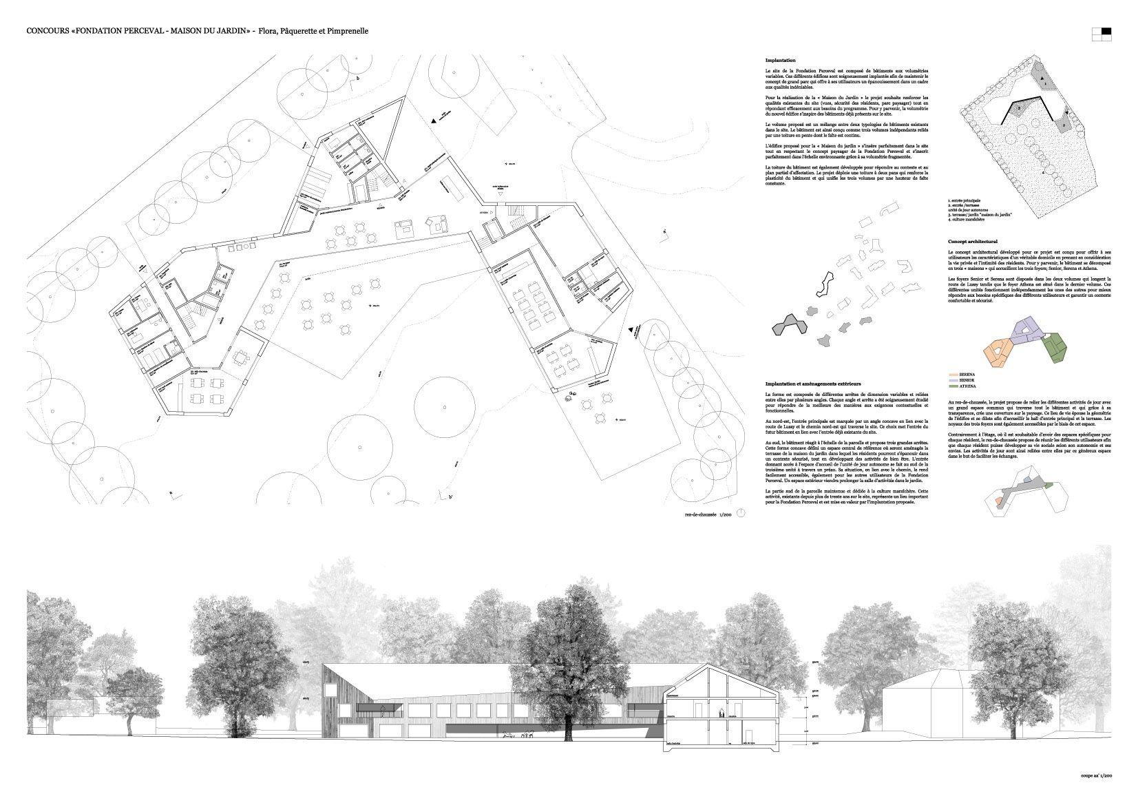 GNWA Wettbwerbsbeiträge Pinterest - Plan maison entree sud