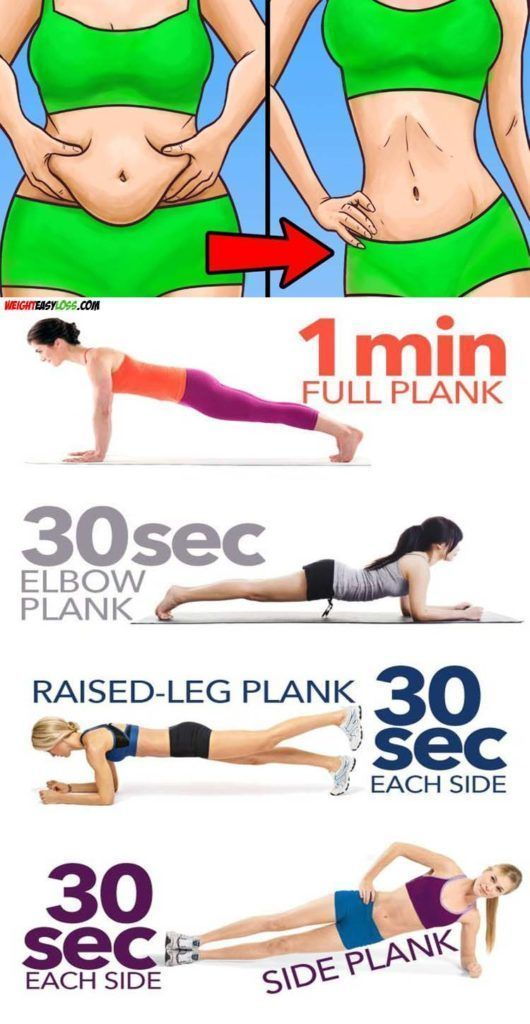 Photo of Steps to Small Waist – Page 3 of 4 – New Ideas – Fitness workouts – # …