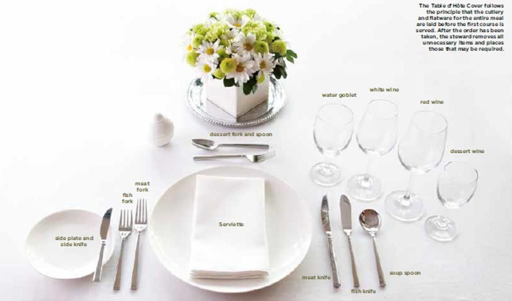 In a Table dHte Cover the cutlery and flatware for the