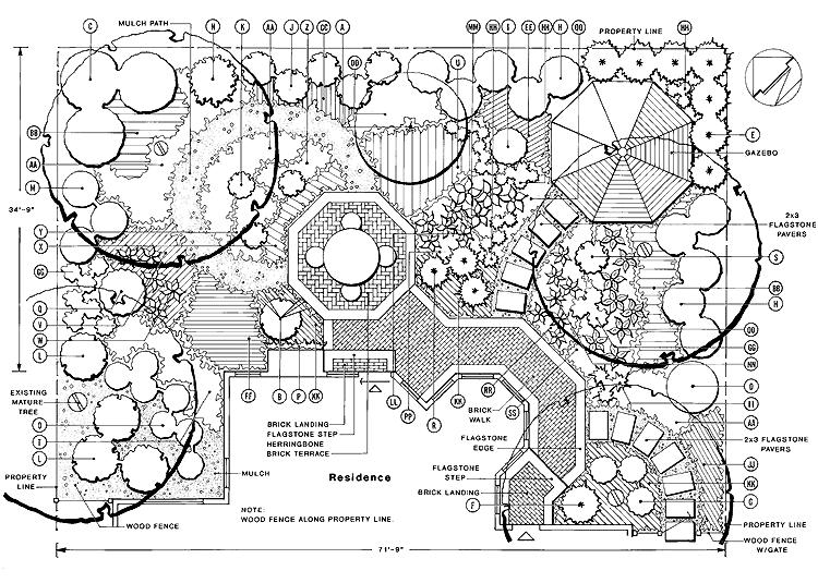 Landscape design landscape drawing pinterest for Site plan with landscape