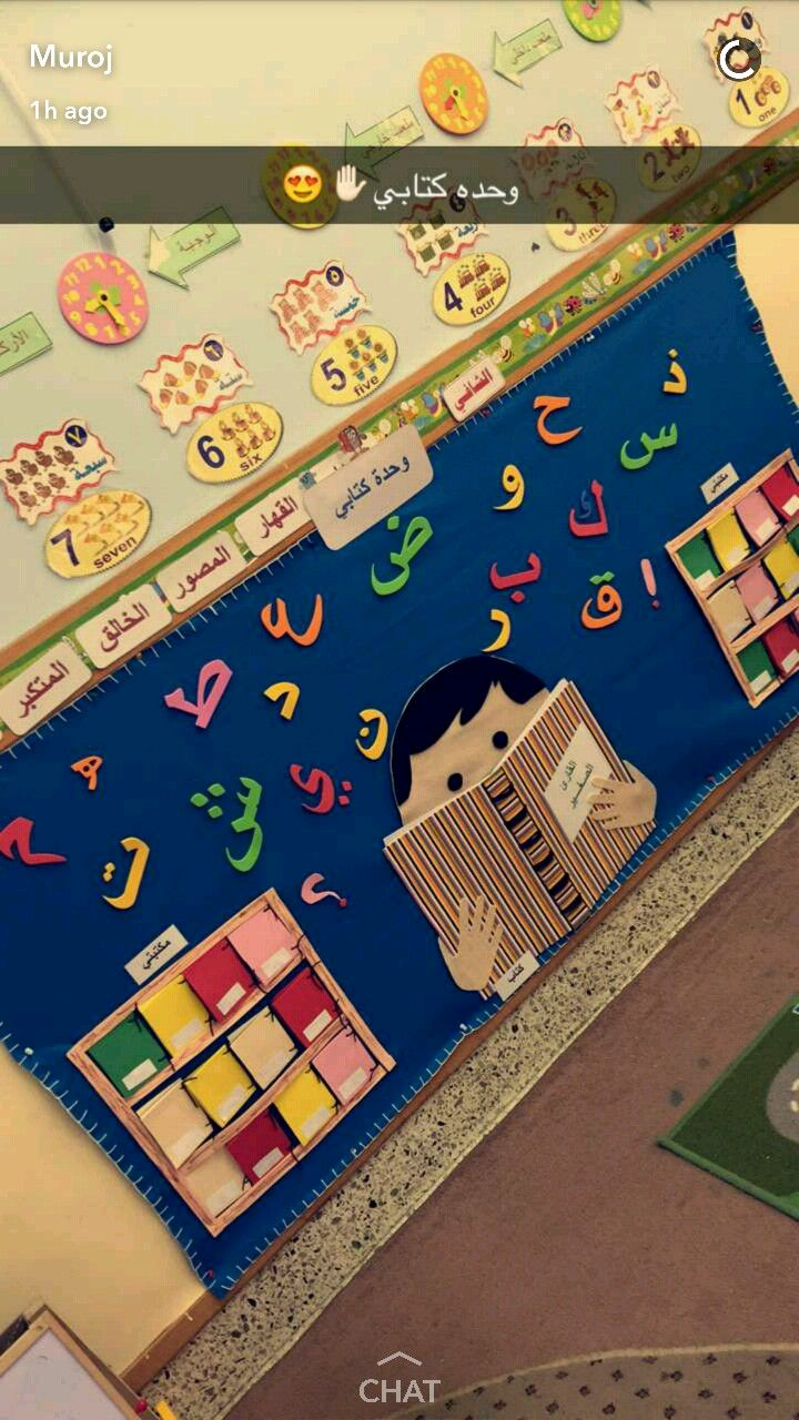 لوحة اعلان وحدة كتابي Preschool Arts And Crafts Kids Education Preschool Classroom