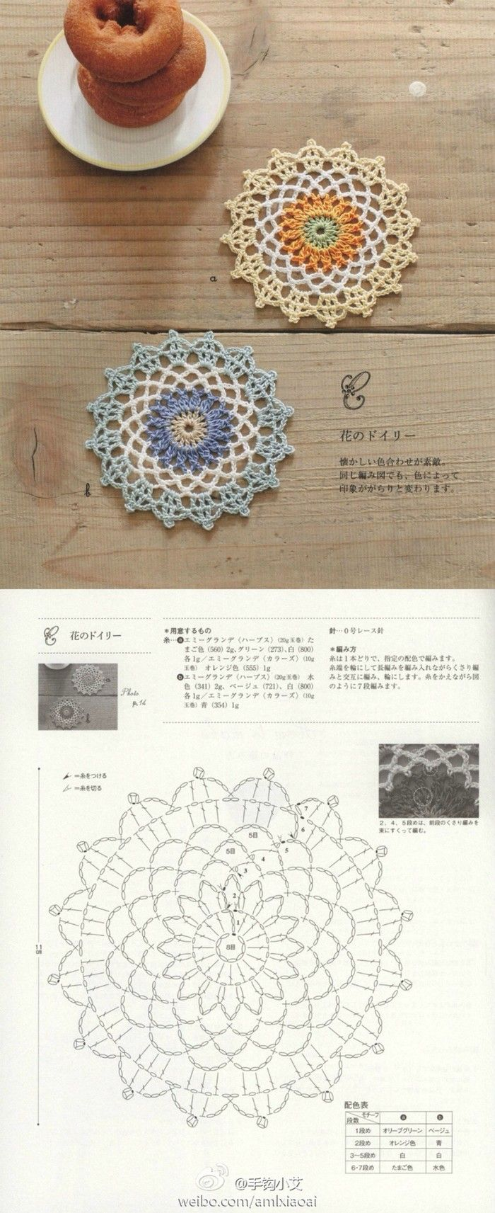 Crochet mini doily. Unless you can read this language you\'ll have to ...