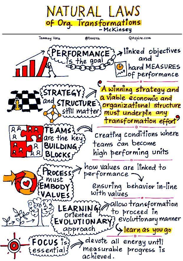 leadership skills and change management pdf