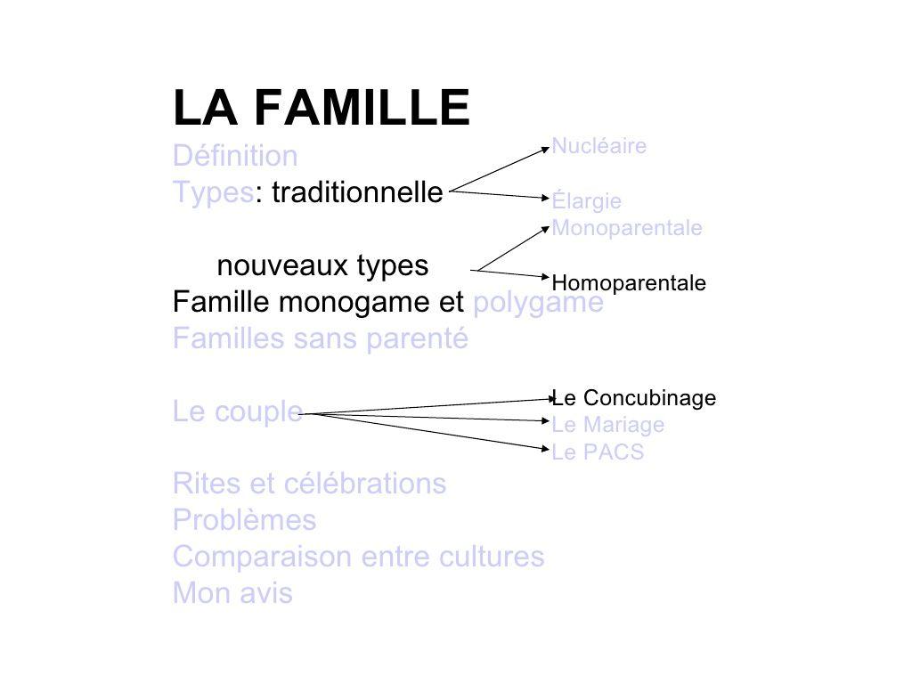 La Famille By Carmen Via Slideshare