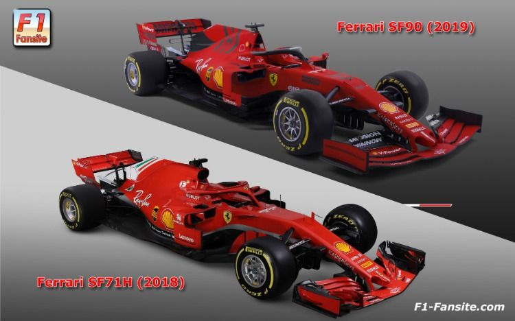 2019 Ferrari Sf90 F1 Car Launch Pictures
