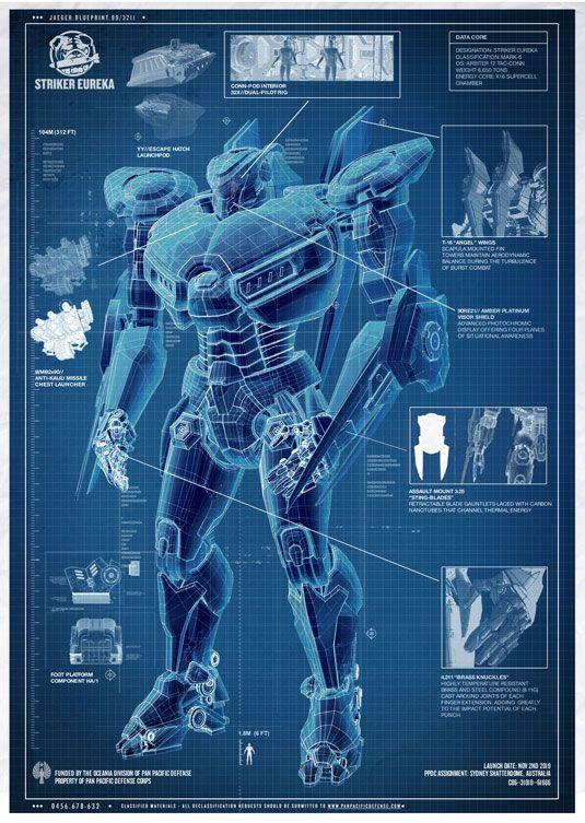 3D FEATURE How the Pacific Rim Creatures Were Made    www - new robot blueprint vector art