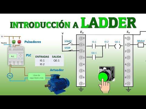 20 Ideas De Plc Y Otros Lenguaje Ladder Youtube Curso Programacion