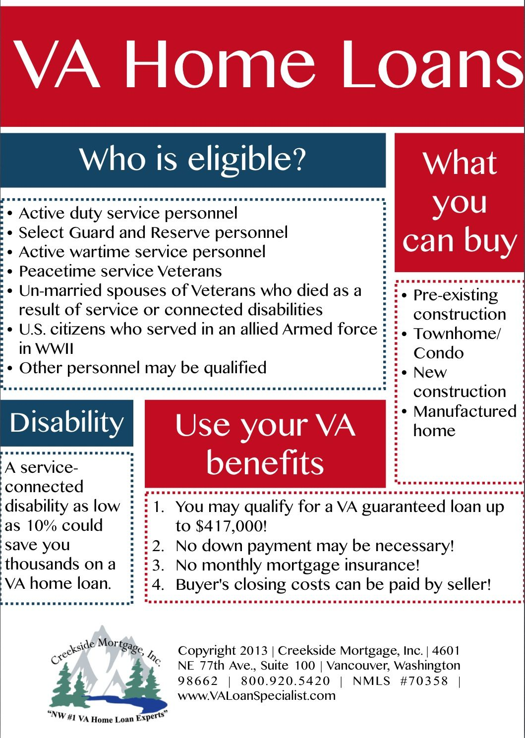 va home  loans are the specialty at creekside mortgage