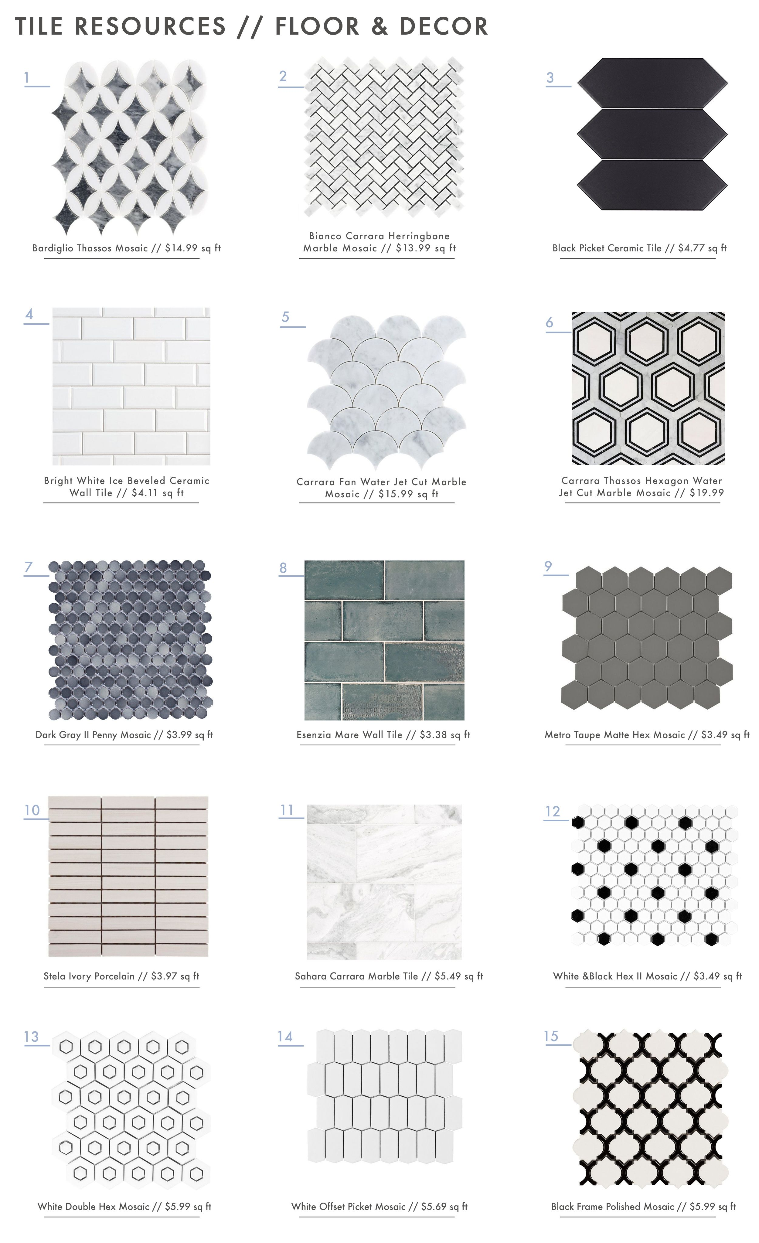 A Roundup Of 18 Online Tile Resources
