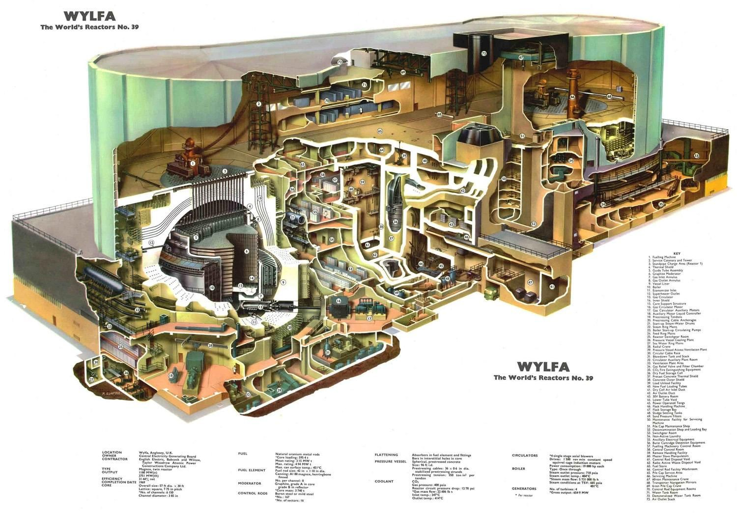Cutaway Diagram Of The Wyfla Nuclear Power Station