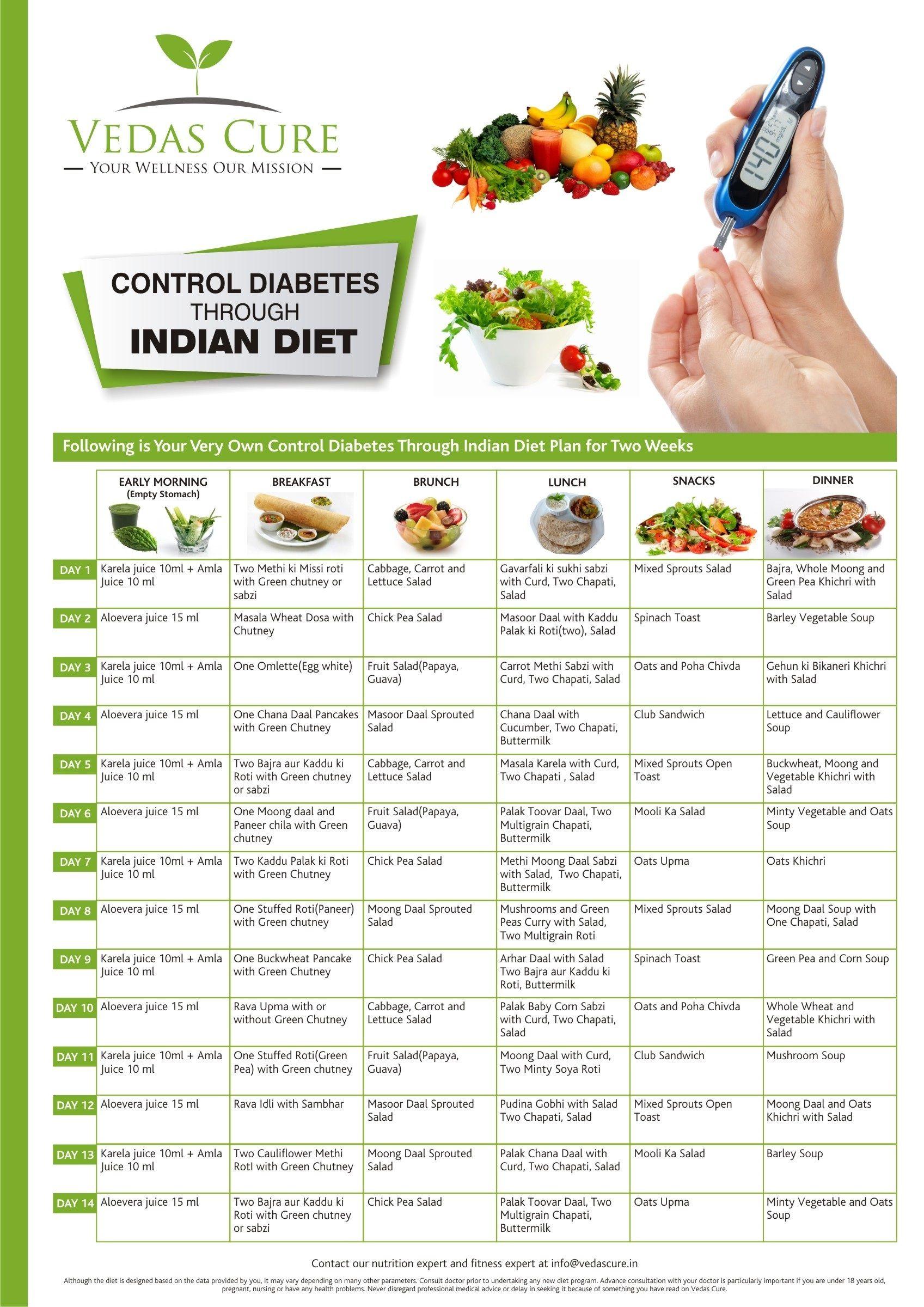 Diabetic Food Chart Diabetic Food Chart Healthy Diet Tips Diet