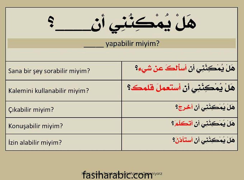 nice cheap online for sale best sell arapçada kalıp cümleler - Google'da Ara | DİLLER | Arapça ...