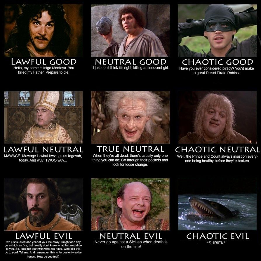 Lawful Neutral And Chaotic Good Neutral And Evil Of The Princess