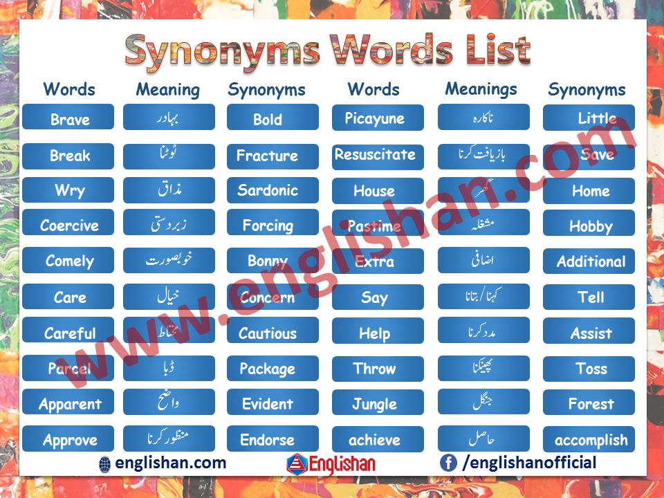 200 Important Synonyms Words List Pdf Word List Words Synonym