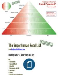 Superhuman Food Pyramid Ben Greenfield Food Pyramid Pyramids Food