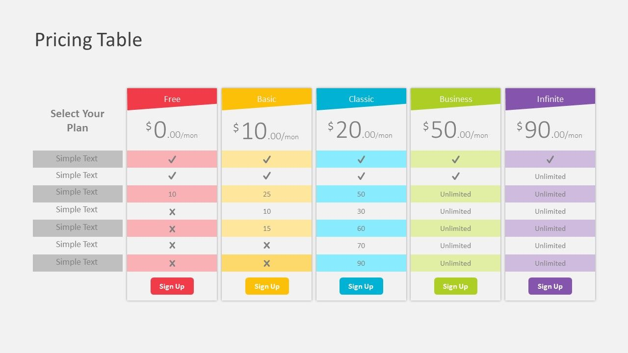 Pricing table powerpoint template fully editable for Copc table f template