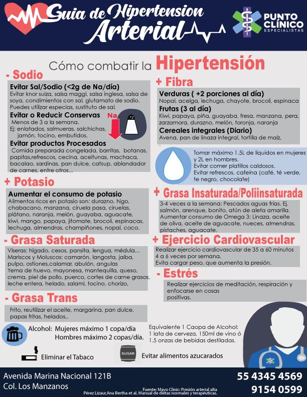 sintomas de prediabetes en mujeres i vino