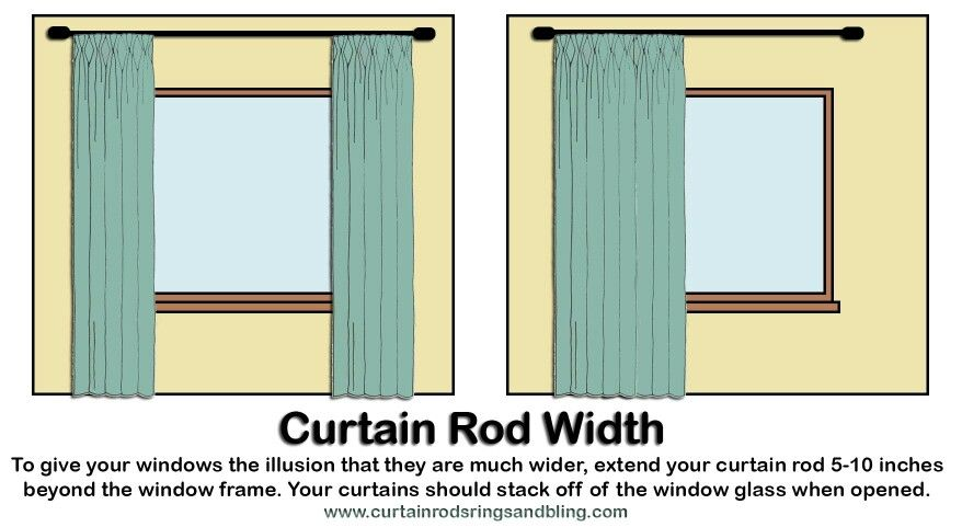 Pin By Husain Alshoala On Curtains Curtains Window Frame Curtain Rods