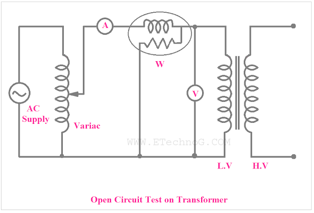 [ALL] Types of Transformer Losses and Efficiency