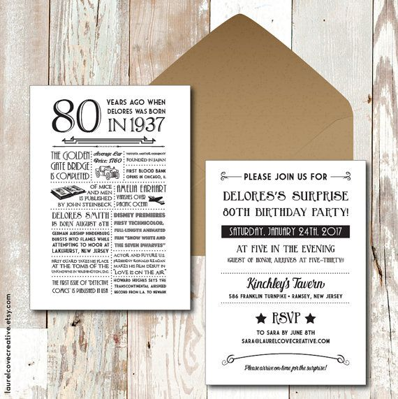 Personalized 80th Birthday Invitations 1937 Events Facts