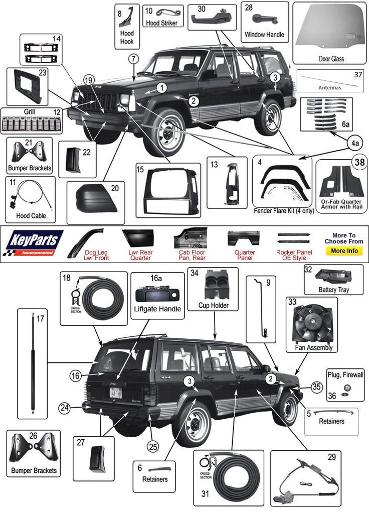 Awesome Jeep 2017 Jeep Cherokee XJ Jeep Body Part – Jeep Cherokee Engine Parts Diagram