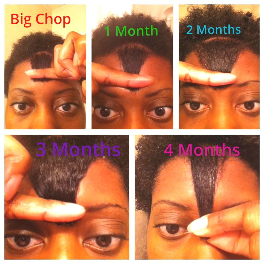 4 Months Post Bc 1 2 Inch Per Month Right On Pace Hair Journey Growth Natural Hair Journey Growth Natural Black Hair Growth