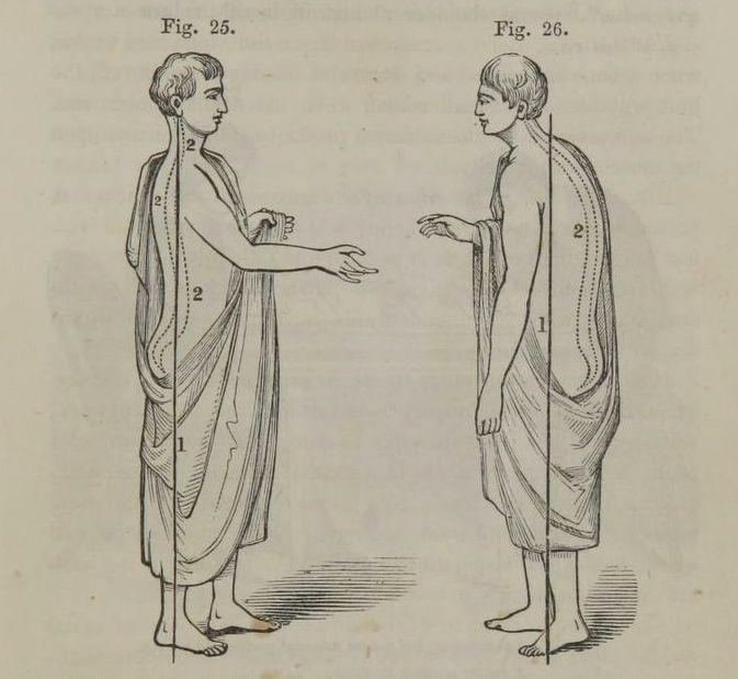 nemfrog: Fig. 25. & Fig. 26. Good and bad posture illustrated. First ...