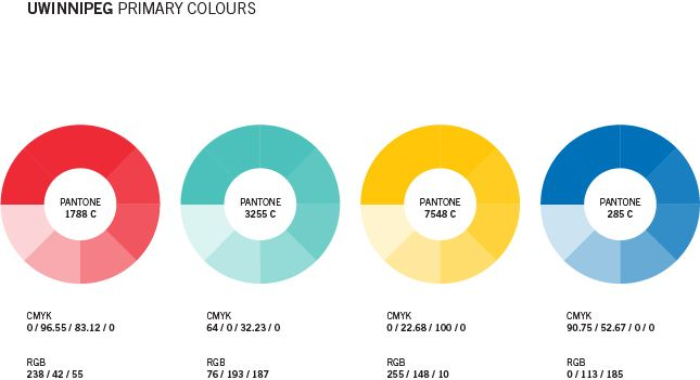 2014 08 Uwinnipeg Primary Colours Breakdown 645x351