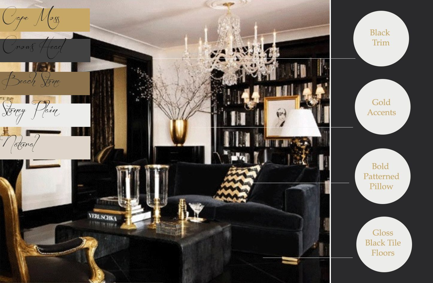 Gold and black room home design tones of color for Black decorated rooms