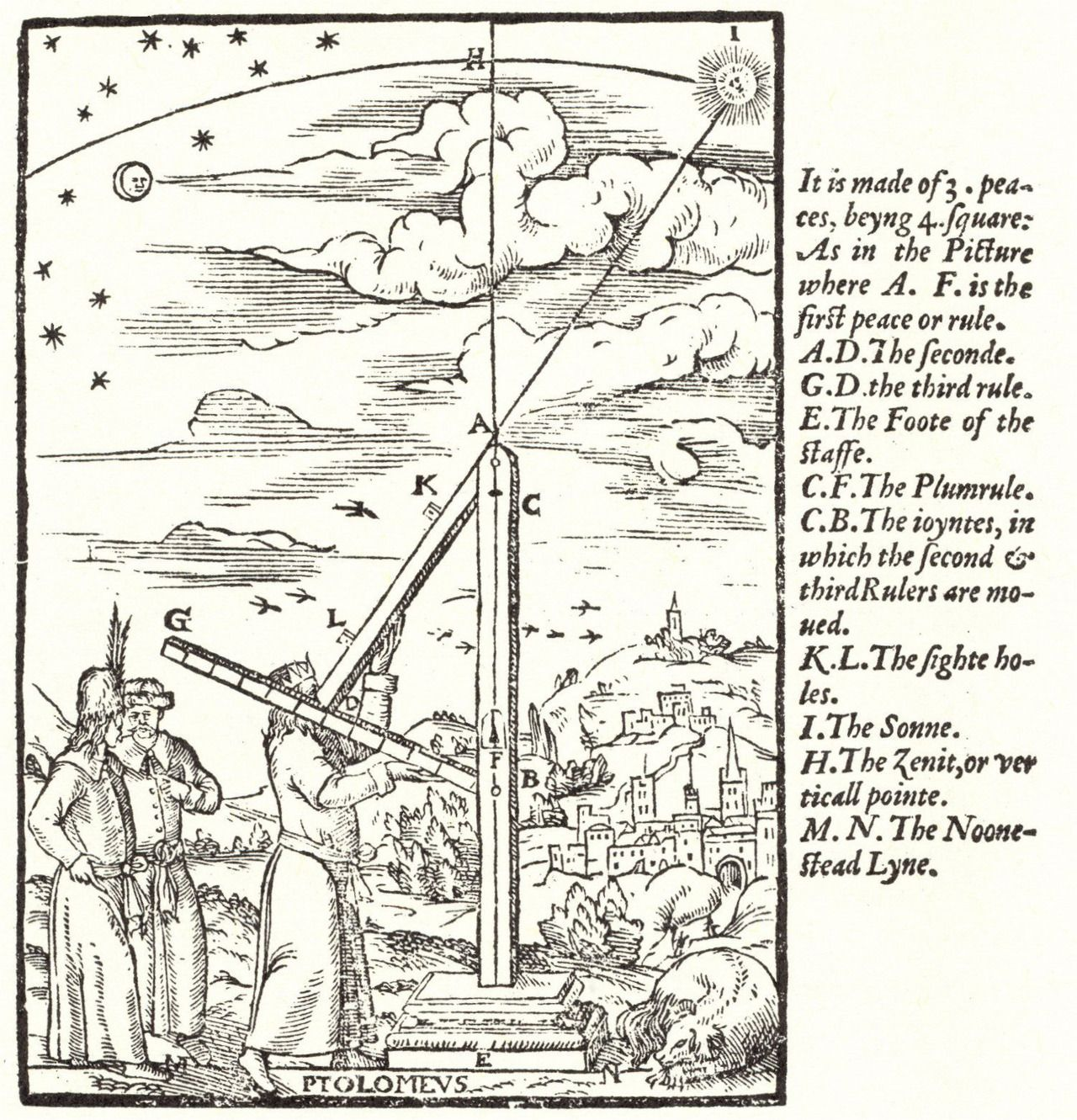 The ancient astronomer Ptolemy (in Ancient Greek: ... | History of ...