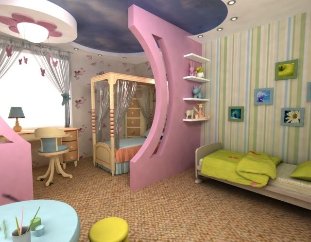 Perfekt Trennwand Kinderzimmer Geschwister Junge Mädchen