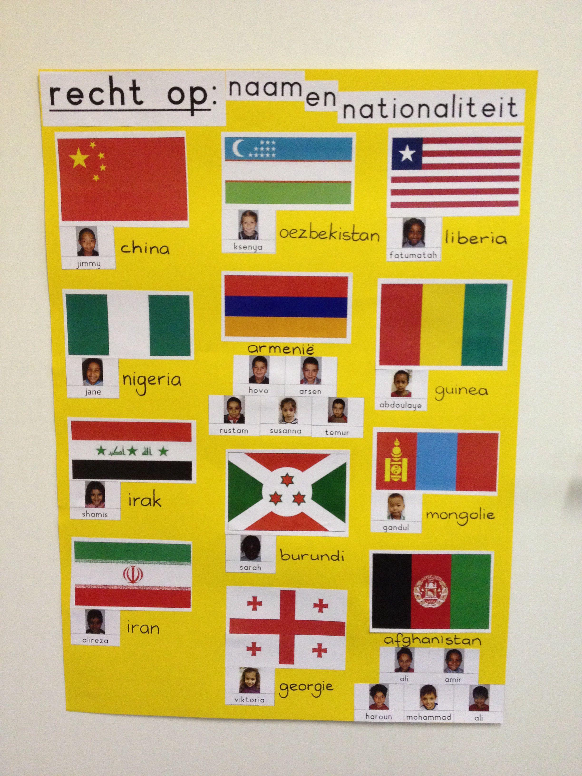 recht op naam en nationaliteit kinderrechten thema