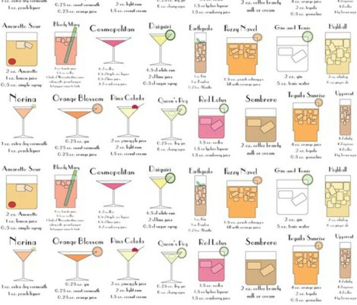 Recipes, Bar Drinks