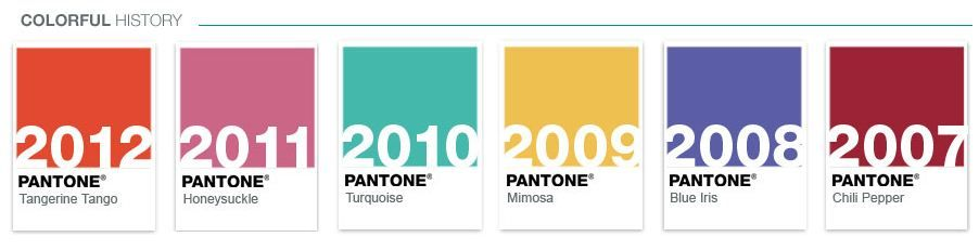 Pantone Color of the Year History - 2007 - Chili Pepper, 2008 - Blue Iris