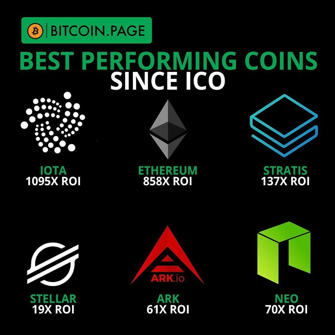 comment investir dans le bitcoin charles schwab