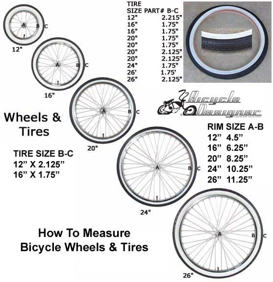 How To Measure Your Bicycle Wheels Bike Tire Bicycle Tires Bicycle Wheels