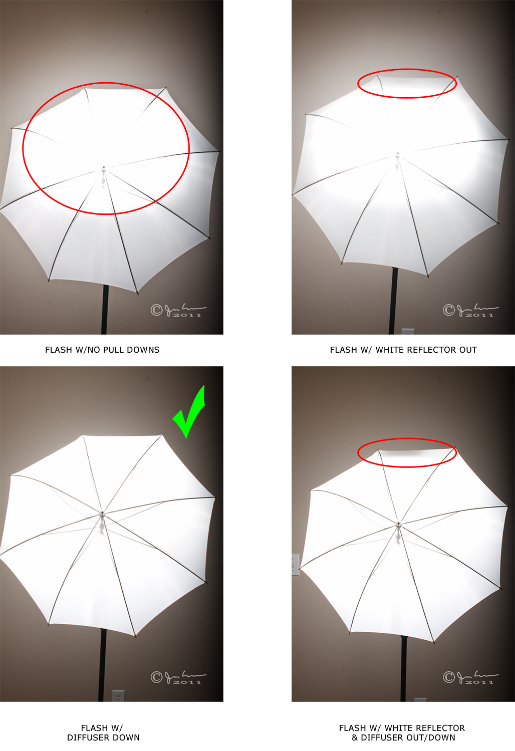 How To Use Umbrella Lights Sideside Comparisons  Studio Set Up  Pinterest