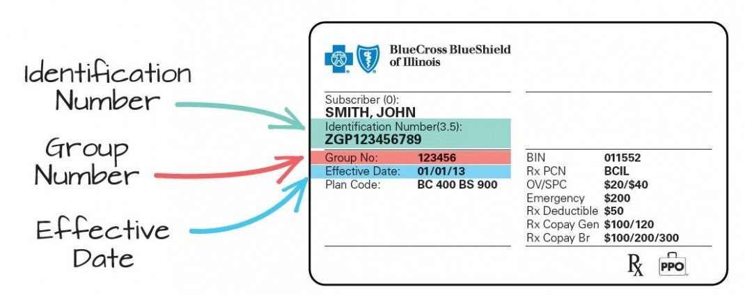 11 Ideas To Organize Your Own Health Insurance Number Health