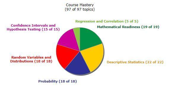Statistics help joaquin