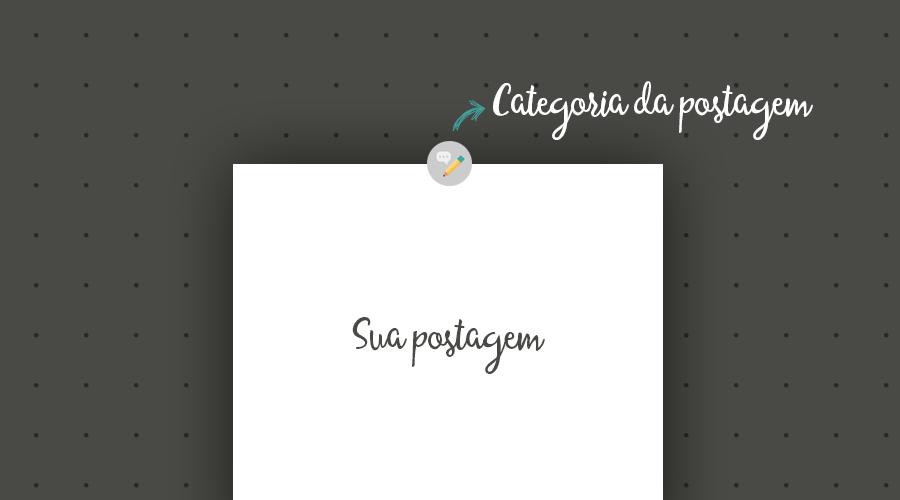 Ícones das categorias no topo da postagem ~ Enjoy Things | Curta as pequenas…