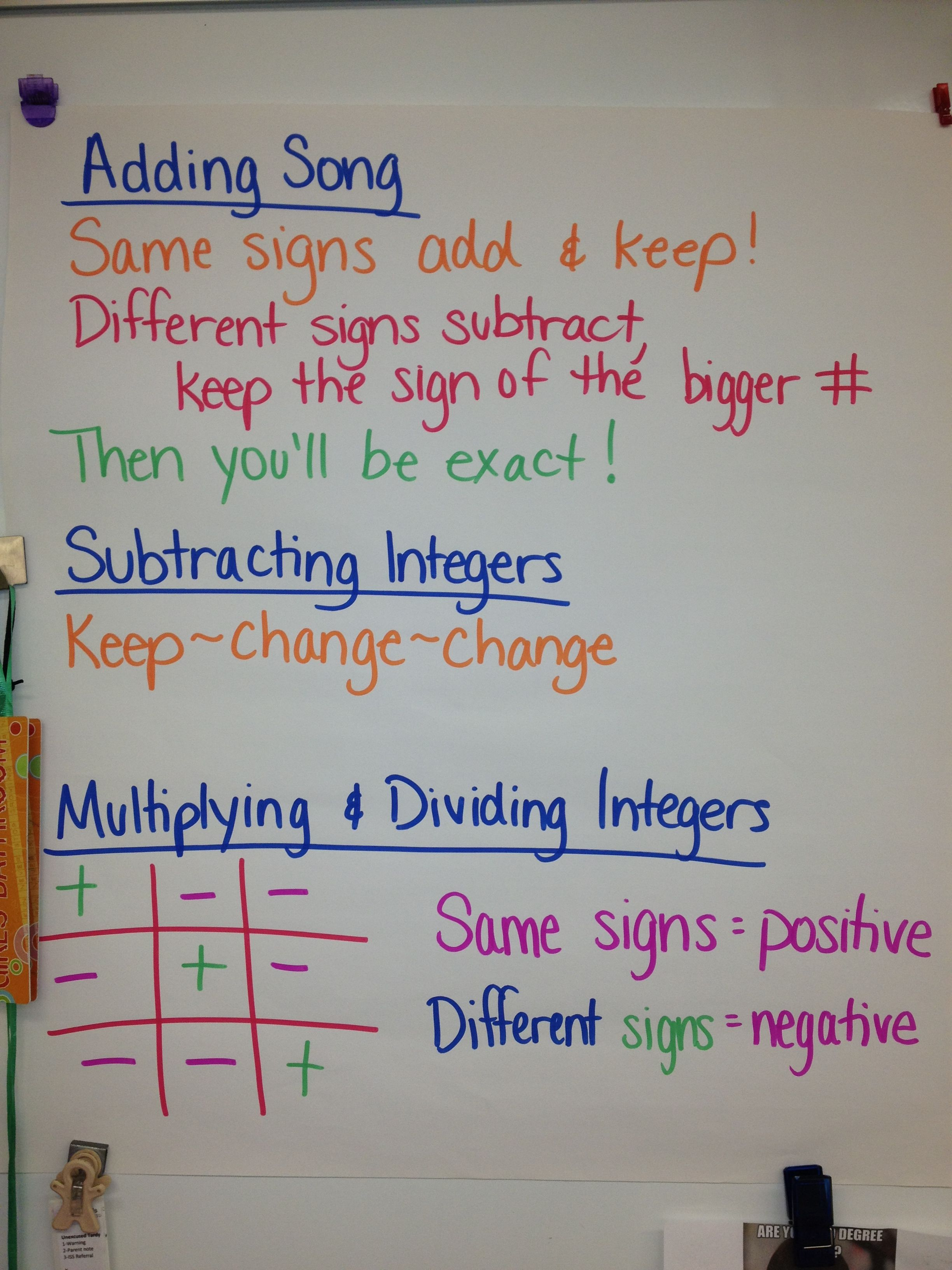 Integers Anchor Chart