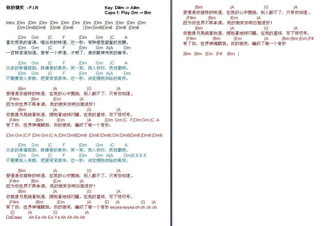 Guitar Chords Ni De Wei Xiao Fir Jpg 1 134 785 Pixels Guitar